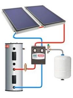 Στροφή επιτόπου στην ηλιακή ενέργεια, με την αγορά ενός ηλιακού!