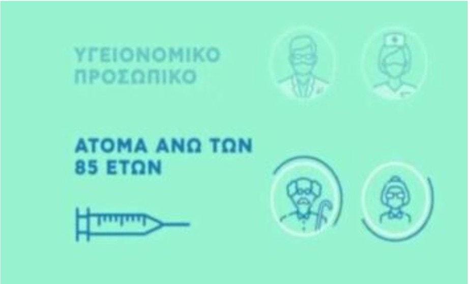 Εμβολιασμός: Ανοίγει το απόγευμα η πλατφόρμα emvolio.gov.gr – Πρεμιέρα για τα ραντεβού των 85 ετών και άνω