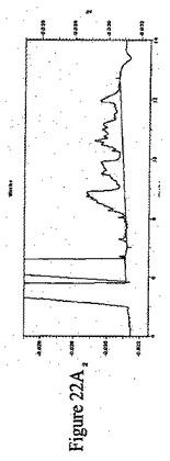 安定化ペントサンポリサルフェート(PPS)製剤およびその分析方法