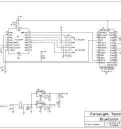 bluetooth dongle wiring diagram wiring diagram third level [ 1200 x 906 Pixel ]