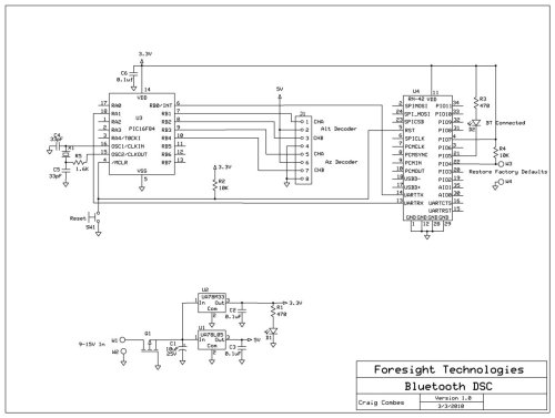 small resolution of bluetooth dongle wiring diagram wiring diagram third level