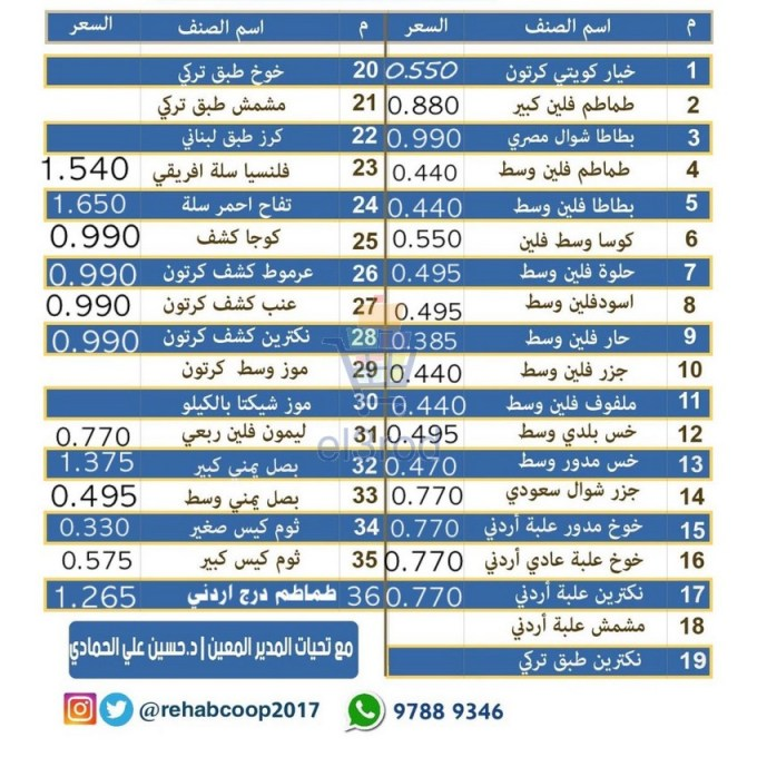 عروض جمعية الرحاب التعاونية الاحد 5 أغسطس 2018 عروض الكويت عروض جمعية الرحاب التعاونية