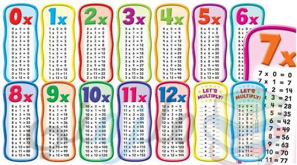 تعليم جدول الضرب بطريقه سهله وممتعه