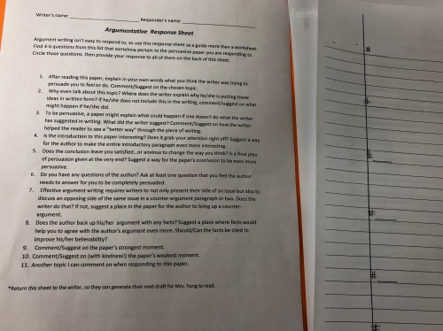 small resolution of Here's what Writer's Workshop looks like in my middle school classroom – ELA  Brave and True by Marilyn Yung