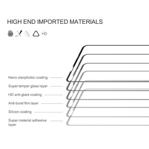 NILLKIN tempered glass CP+PRO 2.5D για Huawei Honor 20, 20 Pro, 20S | Αξεσουάρ κινητών | elabstore.gr
