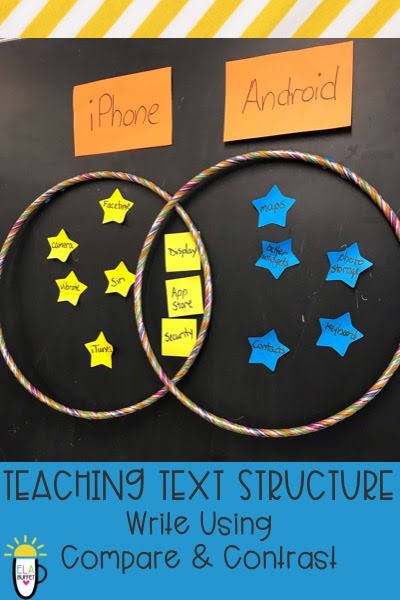 Teach students some fun ways to use a compare contrast text structure. It's an important skill and will help kids understand fiction and nonfiction. It will also help them when writing!