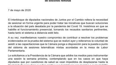 Photo of Ante el fallido sistema virtual, diputados tucumanos pidieron sesiones presenciales