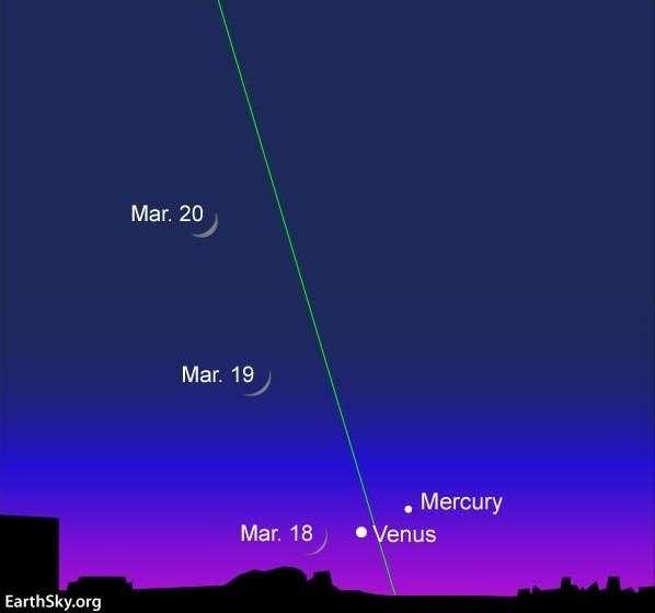 SAPR - Ilustración conjunción de Mercurio y Venus Marzo 2018.jpg