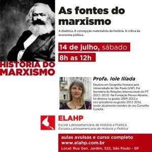 Dia 14 de julho – As fontes do marxismo. A dialética. A concepção materialista da história. A crítica da economia política