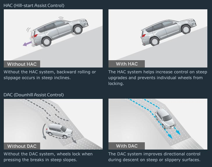 Toyota-HAC