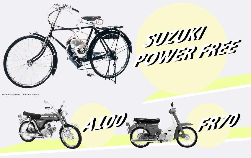 Indonesia Motorcycle History Kemang