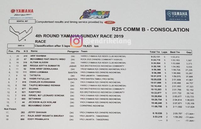 R25 Comm B - Consolation