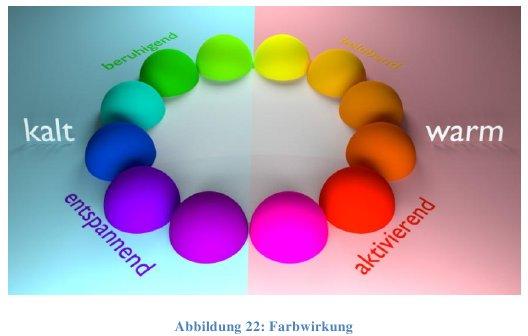 Teil 6 Farbwahl  elaspix 3DProduktkonfiguratoren
