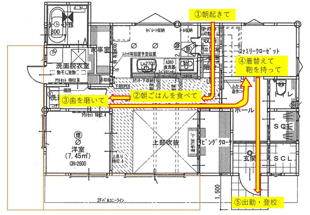 生活動線を意識した間取りの作り方。1階WICが楽。