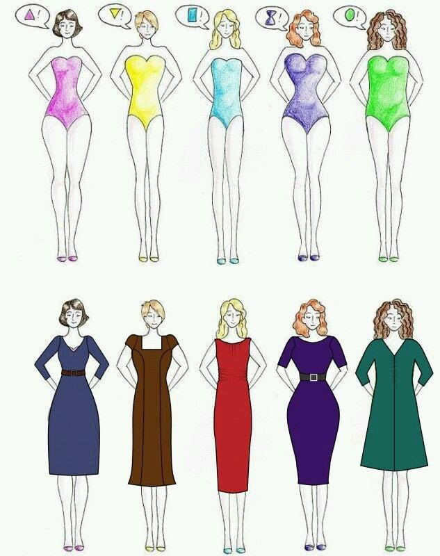 Vücut Tipleri ve Elbise Seçimi Blog