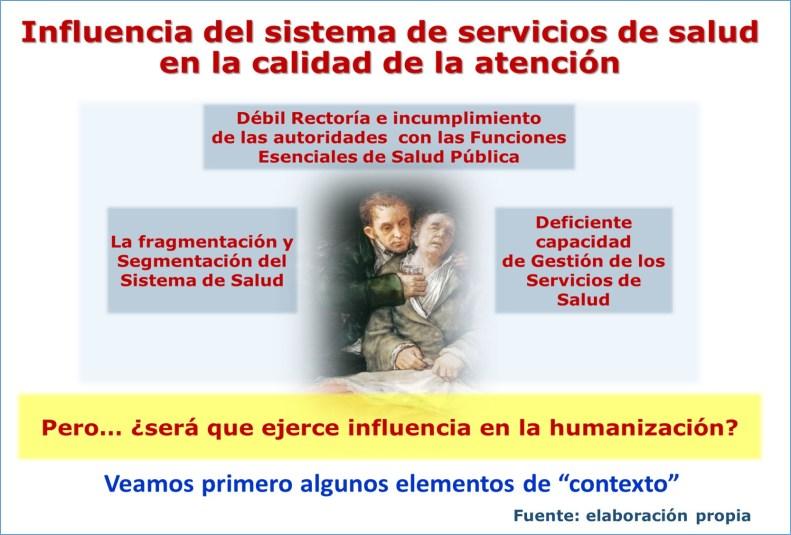 Servicios de salud al servicio de los seres humanos. Influencia del Sistema