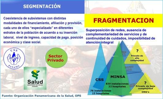 Segmentacion y fragmentacion