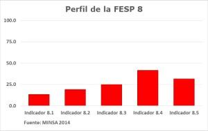 fesp-8