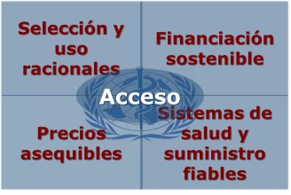 oms-2-acceso