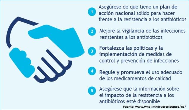 Recomendaciones a las autoridades para evitar la resistencia a los antibióticos