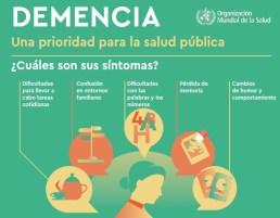 Parte de la infografía de la OMS que pone de relieve los síntomas de la demencia