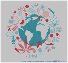 Consumo de drogas en Panamá y en el mundo. Informe UNODC 2016