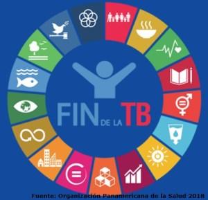Poner fin a la tuberculosis: ¡otro desafío!