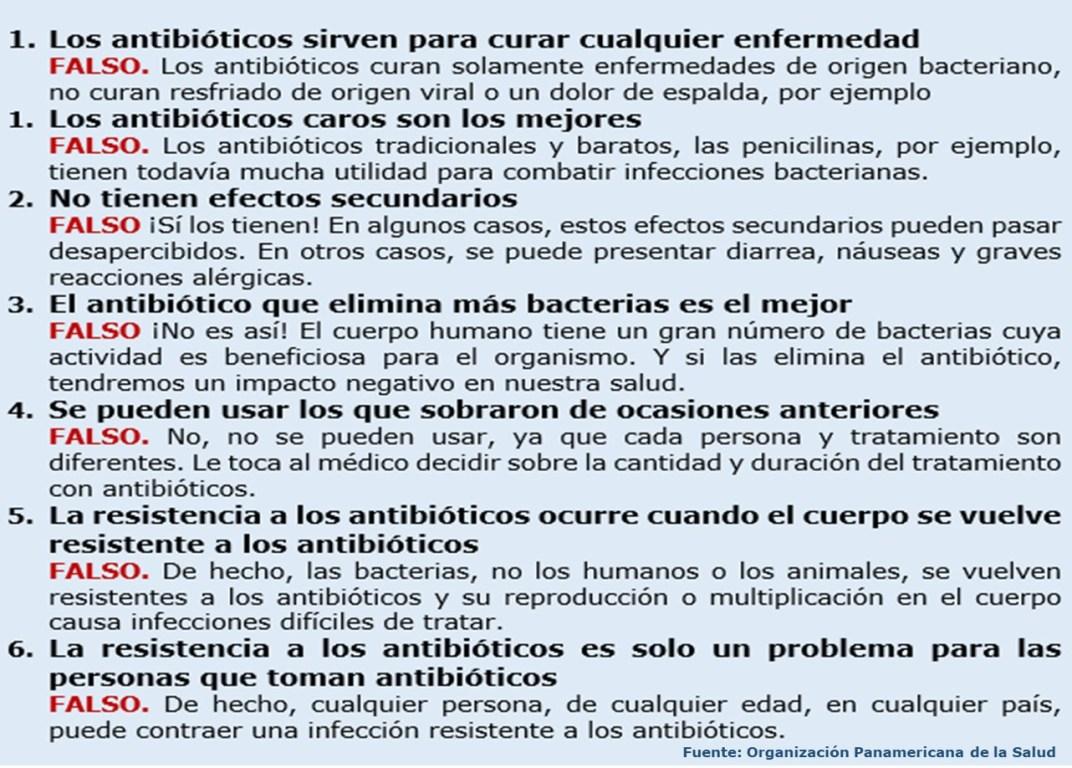Se acaba la era de los antibióticos