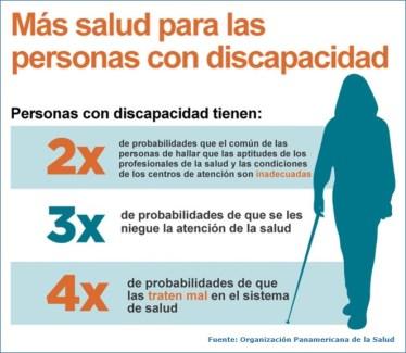 Día Internacional de las Personas con Discapacidad 2018: Más salud para las personas con discapacidad