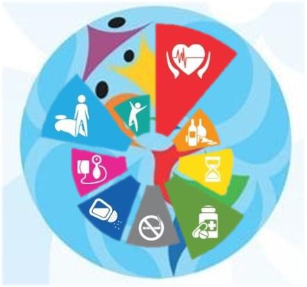 Poner en perspectiva la salud en todas las políticas