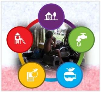 La pobreza multidimensional de nuestros niños, niñas y adolescentes