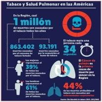 Tabaco y salud pulmonar 2019