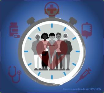 Seguridad del paciente: ¡no hacemos lo suficiente!