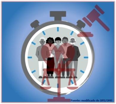 Mala praxis en salud: ¡es la hora de debatir sobre cómo erradicarla!