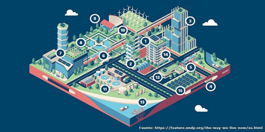 Ideas para una vida urbana próspera y justa