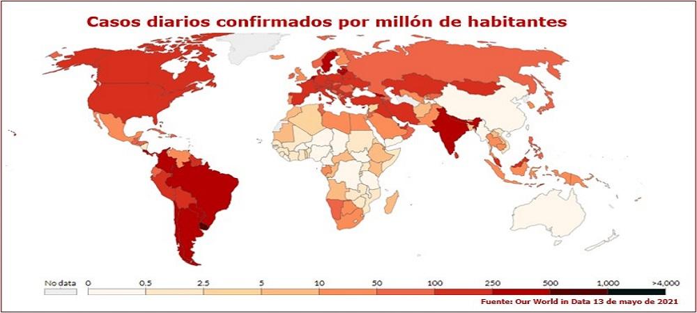 Evolución de la pandemia de COVID-19: tendencias mundiales