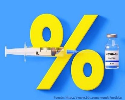 COVID-19 en personas completamente vacunadas