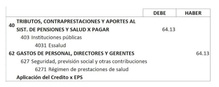 REGISTRO CONTABLE DEL CREDITO EPS 4