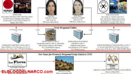 El Departamento del Tesoro de EU identifica a cuatro empresas mexicanas ligadas al CJNG y a Los Cuinis