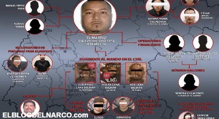 Lo que se sabe de la estructura del cártel de ´El Marro´ del Cártel de Santa Rosa de Lima