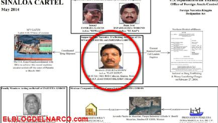 """Quién es Heriberto Zazueta Godoy, """"El Capi Beto"""", operador de El Mayo Zambada extraditado a EEUU"""