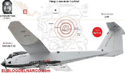 Así son los drones Israelí que cazan a ´El Marro´ del Cártel de Santa Rosa de Lima