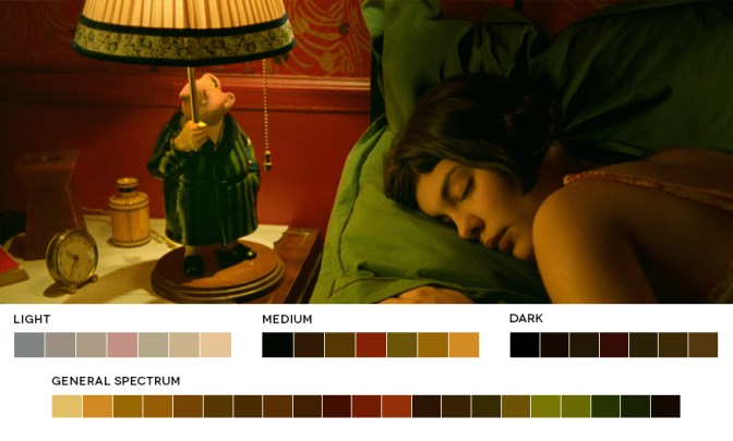 color in film 4