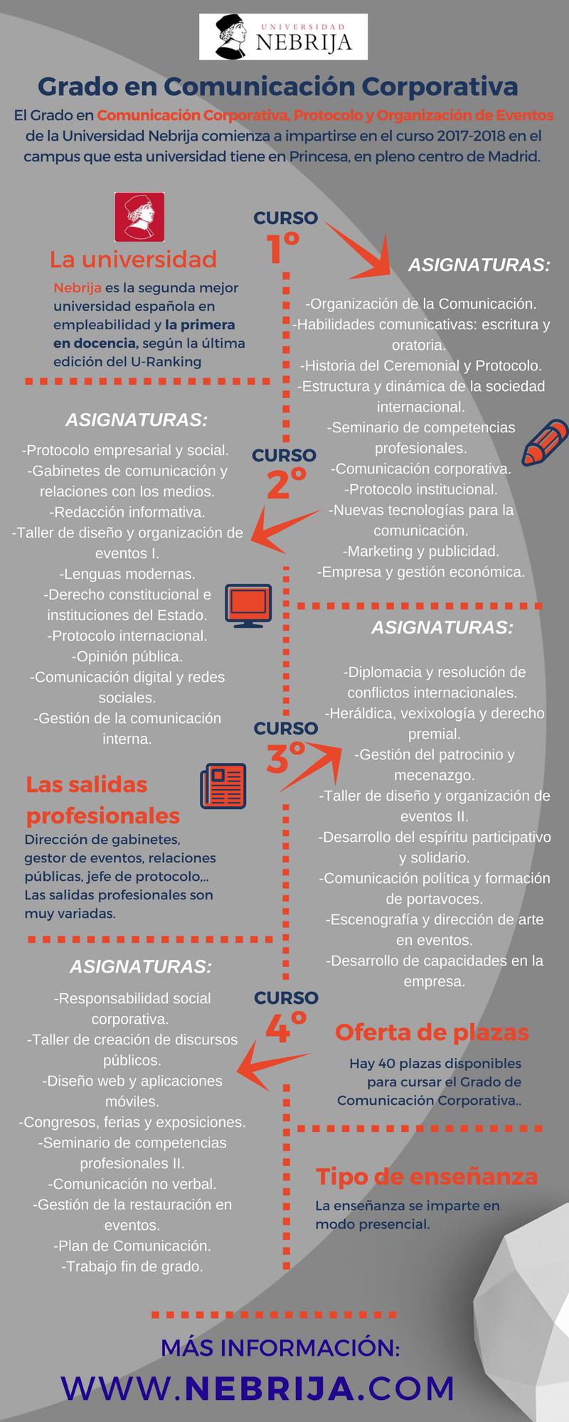 NEBRIJA Comunicación Corporativa infografía (1).png