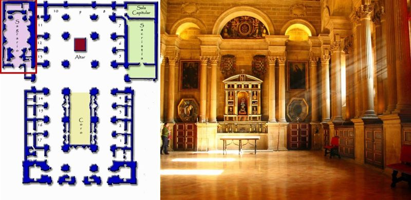 Catedrales -renacentistas - andaluzas