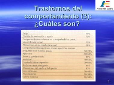 el-impacto-de-los-trastornos-del-comportamiento-en-la-enfermedad-de-alzheimer-5-728