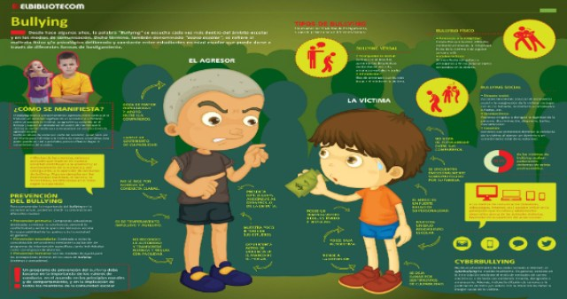Bullying-Acoso-Escolar-Infografía-Portada