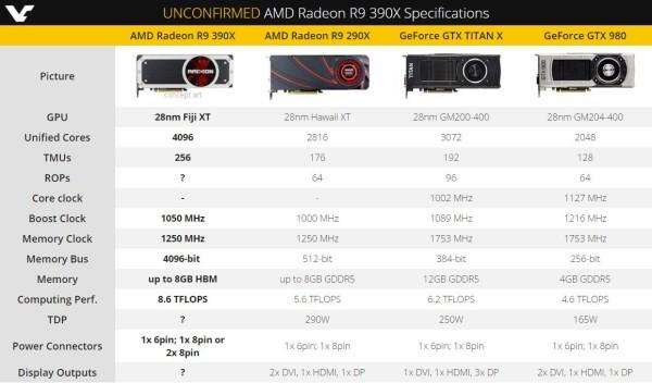 AMD Radeon R9 390X filtracioens rendimiento (4)
