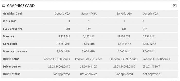 Primeras pruebas de rendimiento de la Radeon RX 590 en 3DMark