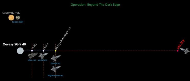 Operacion rescate Elite Dangerous 740x317 2